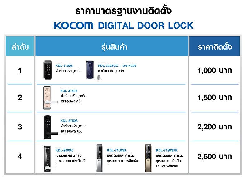ตารางค่าติดตั้ง Digital Door Lock.jpg