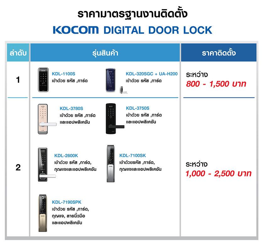 ค่าติดตั้ง KOCOM Digital Door Lock-03.jp