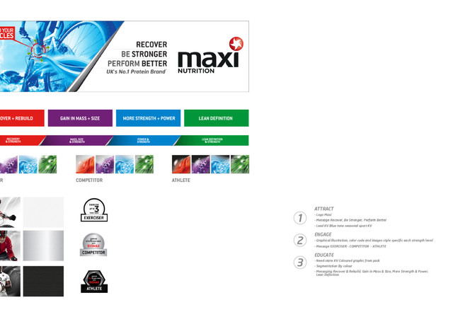 Play_Retail_Design_Maxi_Nutrition_Brand_