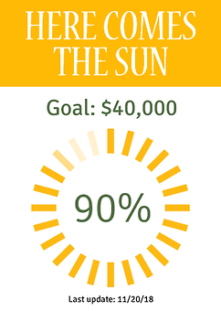 donate_sun-progress-graphic_90%.PNG