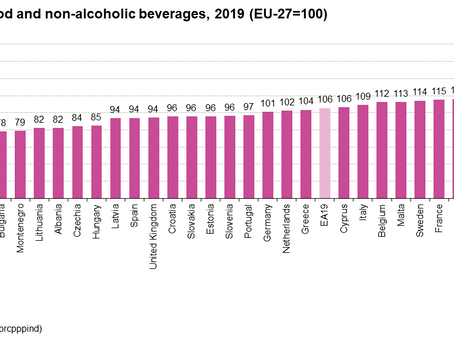 EU: Comparative price levels for food, beverages and tobacco in 2019