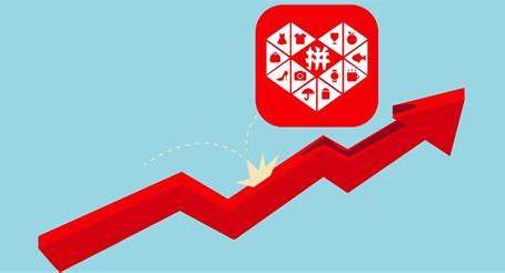 China: Discount Retail E-commerce platform Pinduoduo Announces 3rd Quarter 2020FR