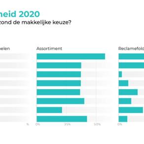 Netherlands: Opting for health is easier at Lidl