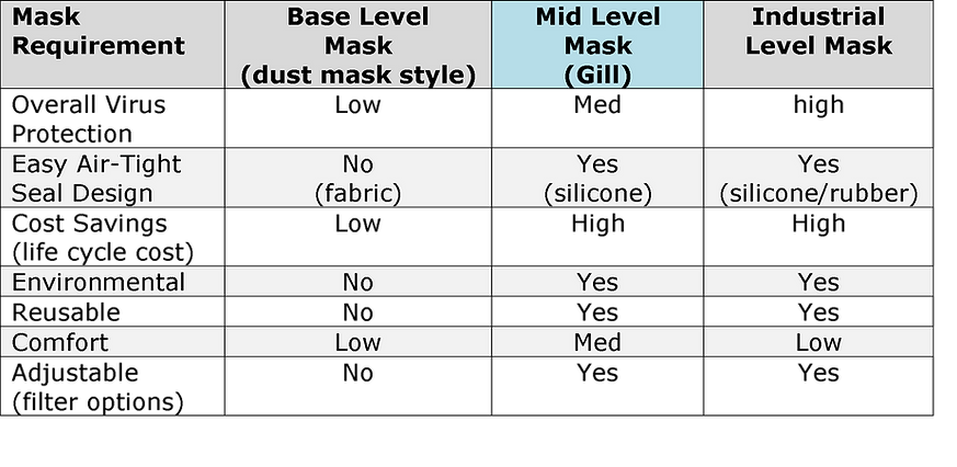 Comparison Table 2.png