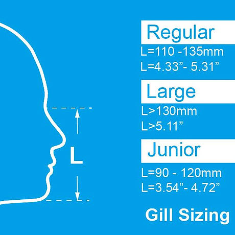 Gill Mask Sizes and Proper Fitting Diagr