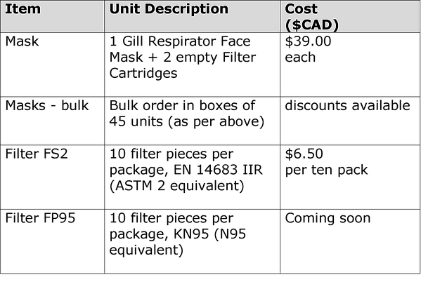 Table - cost reference table.png