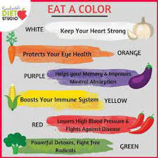 The importance of a colorful diet