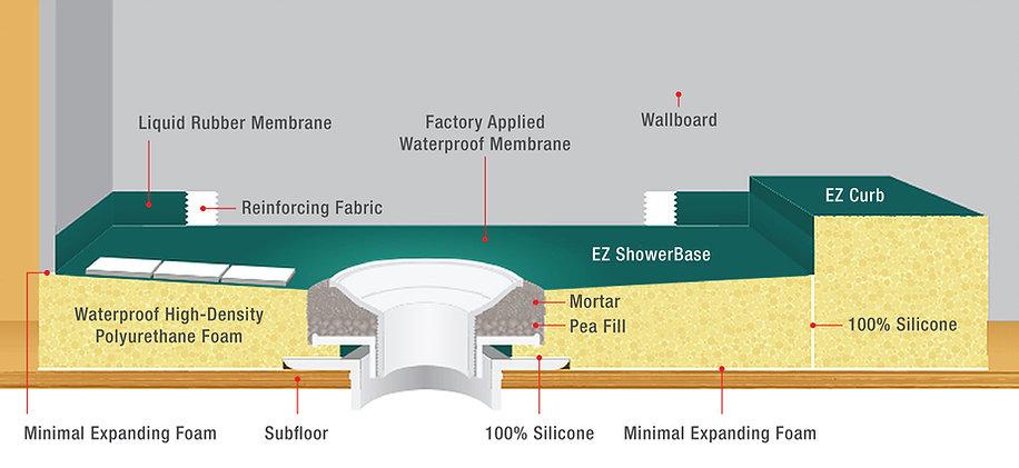 EZSB_ShowerBase_Cutaway_1-01.jpg