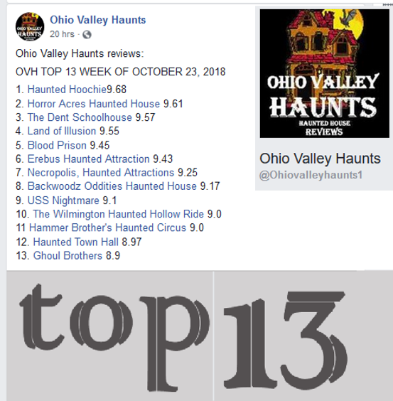 ovh top 13 2018.png