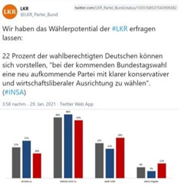 INSA-Umfrage LKR