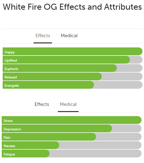 WiFiEffectsMedical.png