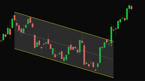 Trend Channel Indicator & Scanner