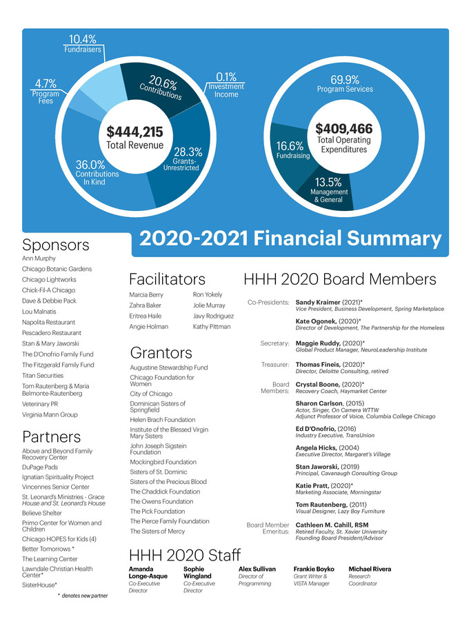 HHH Annual Report 20-21 Final-page-008.jpg