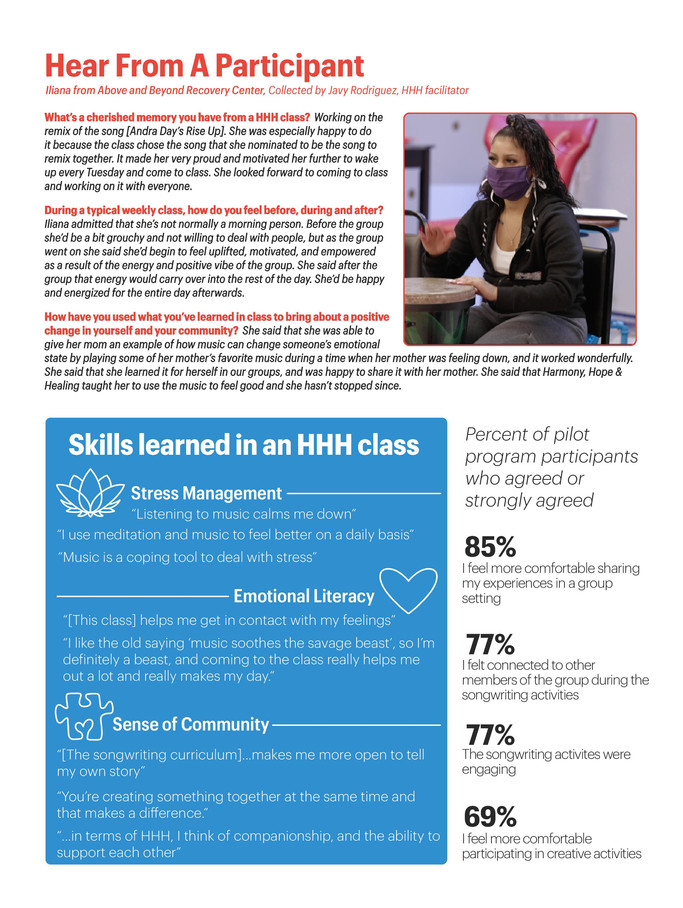HHH Annual Report 20-21 Final-page-004.jpg