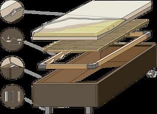 Einzelne Elemente eines FlowSleepings Betts