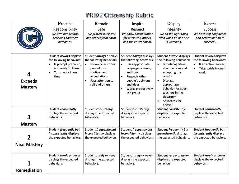 PRIDE Model Rubric-page-001.jpg