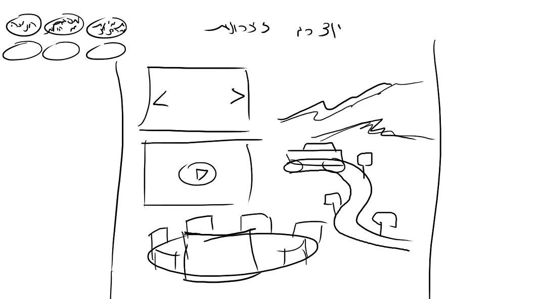 יוצרים זכרונות 3.jpg