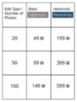 Photo Editing Costumer Price Table1.jpg