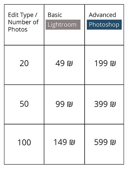 Photo Editing Costumer Price Table1.jpg