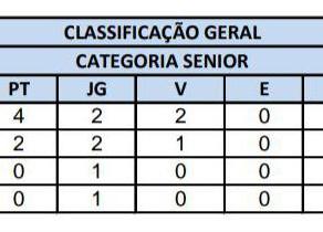 Campeonato Interno de Futebol - Categoria Sênior!