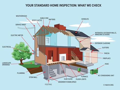 standard-home-inspection-image_edited.jpg