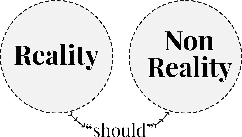 Reality Circles