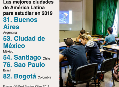 Buenos Aires, la mejor ciudad para estudiantes en Latinoamérica