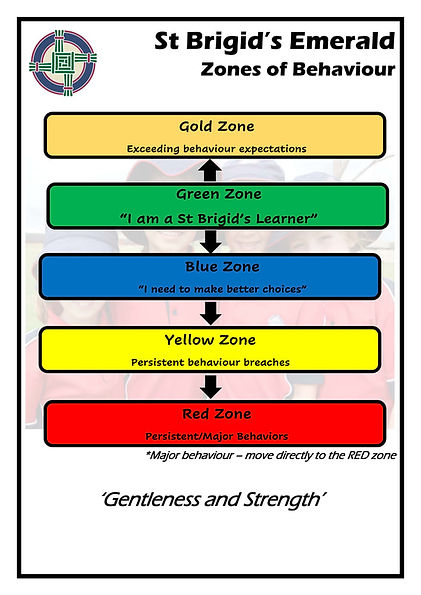 pdf-st-brigid-s-zones-of-behaviour-class