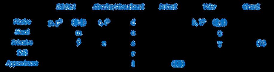 consonant_chart.png