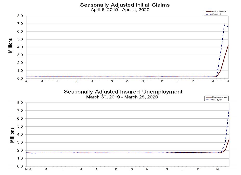 2020-Unemployment-Graph