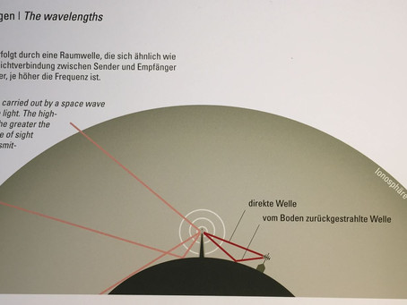 Radio wave propagation (part 2)