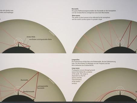 Radio wave propagation (part 1)