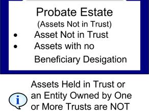 Probate For Personal Representative – Legal Services