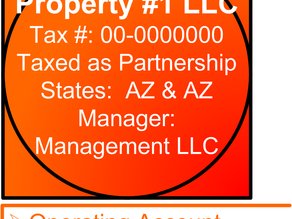 LLC – Legal Services