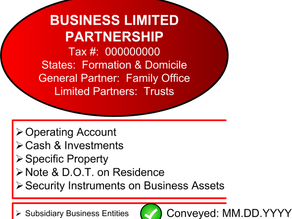 Limited Partnership – Legal Services