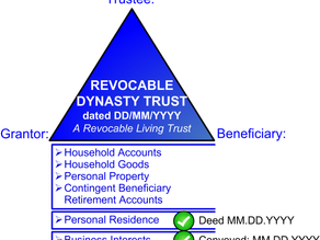 Revocable Living Dynasty Trust – Legal Services