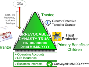 Irrevocable Family Fortress Dynasty Trust – Legal Services