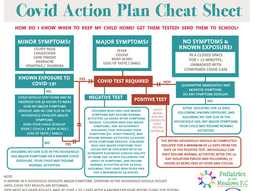 COVID Cheat Sheet