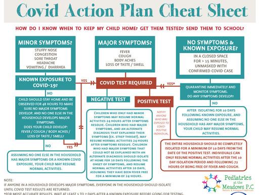 COVID Cheat Sheet