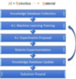 Workflow 3.jpg
