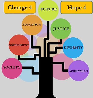 Change 4 Hope (2).jpg