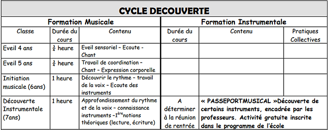 cycle-decouverte.png