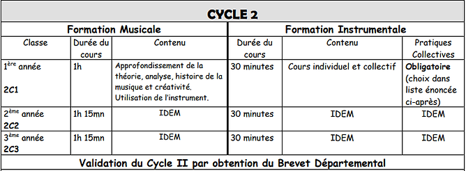 cycle2.png
