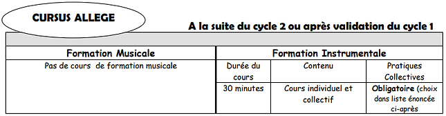 cycle-allege.png