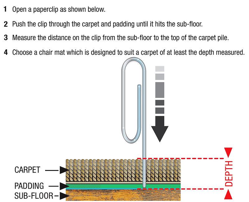 MEASURING YOUR CARPET_edited.jpg