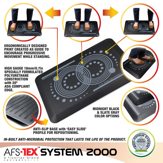Quick Guide to the System 2000