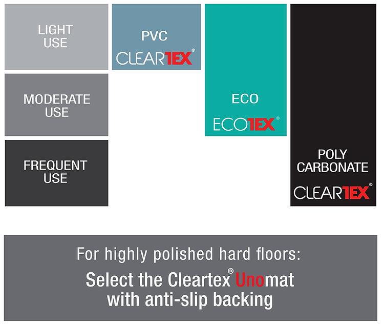 CHOOSING FOR HARD FLOORS_edited.jpg