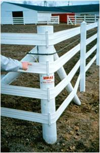 Tape fencing run on the outside of posts on corners