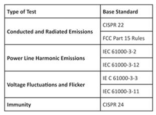 EMC Compliance.png