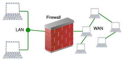 introduction-to-firewall.png